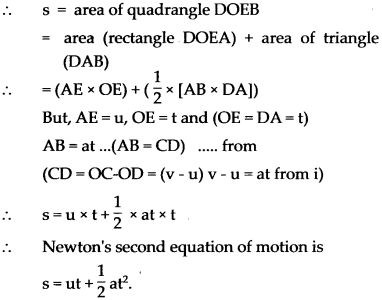 Maharashtra Board Class 9 Science Solutions Chapter 1 Laws of Motion 33