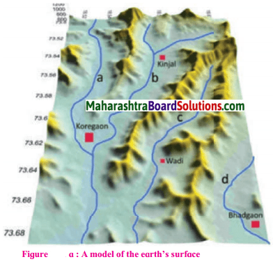 Maharashtra Board Class 7 Geography Solutions Chapter 11 Contour Maps and Landforms 6
