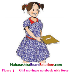 Maharashtra Board Class 7 Geography Solutions Chapter 3 Tides 2
