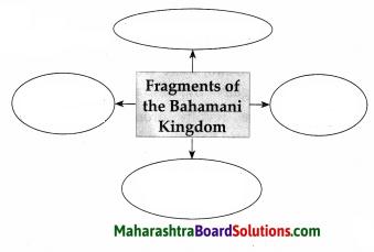 Maharashtra Board Class 7 History Solutions Chapter 2 India before the Times of Shivaji Maharaj 8