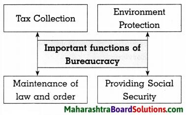 Maharashtra Board Class 8 Civics Solutions Chapter 6 Bureaucracy 4