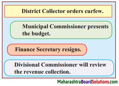 Maharashtra Board Class 8 Civics Solutions Chapter 6 Bureaucracy 7