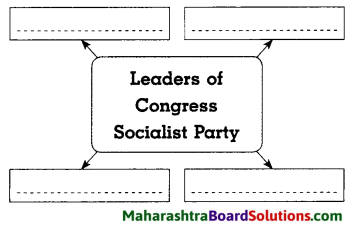 Maharashtra Board Class 8 History Solutions Chapter 11 Struggle for Equality 3
