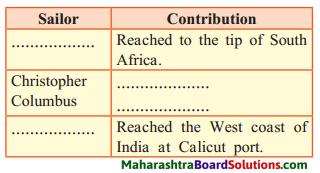 Maharashtra Board Class 8 History Solutions Chapter 2 Europe and India 1