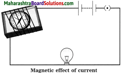 Maharashtra Board Class 8 Science Solutions Chapter 4 Current Electricity and Magnetism 15
