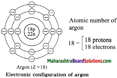 Maharashtra Board Class 8 Science Solutions Chapter 5 Inside the Atom 4