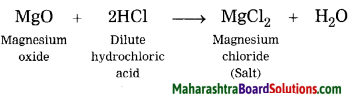 Maharashtra Board Class 8 Science Solutions Chapter 7 Metals and Nonmetals 11