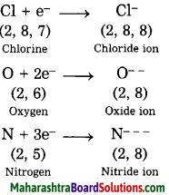 Maharashtra Board Class 8 Science Solutions Chapter 7 Metals and Nonmetals 9