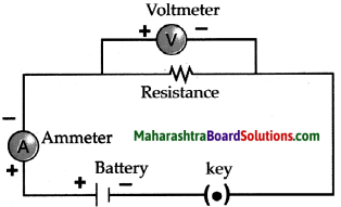 Maharashtra Board Class 9 Science Solutions Chapter 3 Current Electricity 24