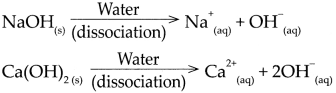 Maharashtra Board Class 9 Science Solutions Chapter 5 Acids, Bases and Salts 2