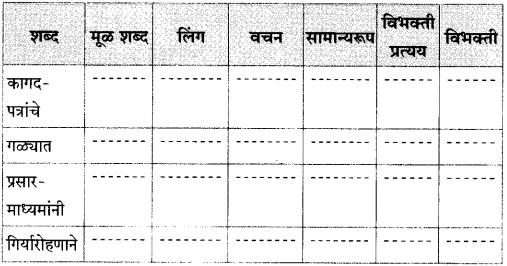 Maharashtra Board Class 10 Marathi Solutions Chapter 11 गोष्ट अरुणिमाची 21
