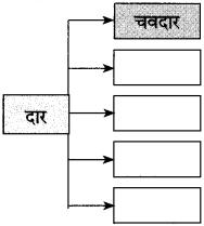 Maharashtra Board Class 10 Marathi Solutions Chapter 19 तू झालास मूक समाजाचा नायक 4