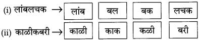Maharashtra Board Class 10 Marathi Solutions Chapter 5 वसंतहृदय चैत्र 6