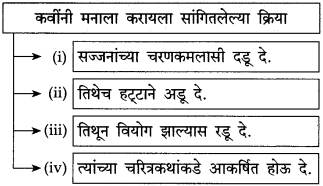 Maharashtra Board Class 10 Marathi Solutions Chapter Maharashtra Board Class 10 Marathi Solutions Chapter 12 भरतवाक्य 6