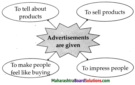 Maharashtra Board Class 6 English Solutions Chapter 2.6 Ad'wise' Customers 2