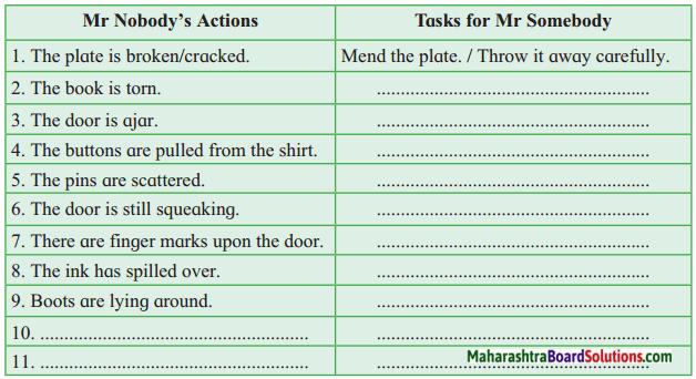 Maharashtra Board Class 6 English Solutions Chapter 4.3 Mr Nobody 2