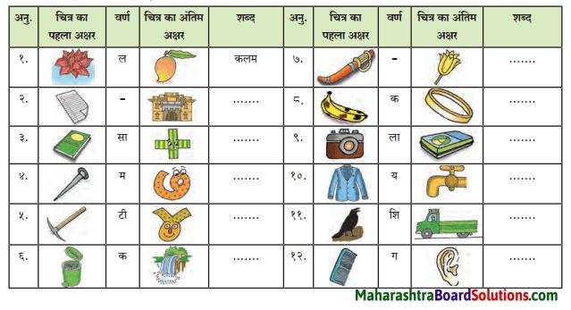 Maharashtra Board Class 6 Hindi Solutions Chapter 4 जोकर 3