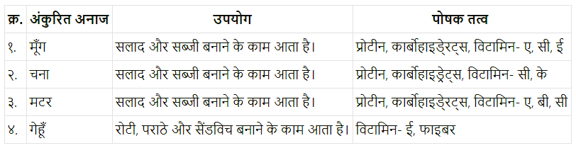 Maharashtra Board Class 6 Hindi Solutions Chapter 4 साेना और लोहा 3