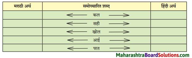 Maharashtra Board Class 6 Hindi Solutions Chapter 9 सोई मेरी छौना रे! 2