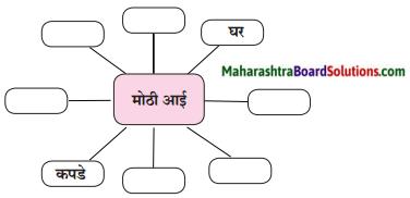 Maharashtra Board Class 6 Marathi Solutions Chapter 13 मोठी आई 9