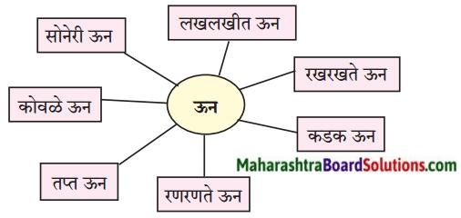 Maharashtra Board Class 6 Marathi Solutions Chapter 17 पाणपोई 1
