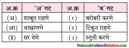 Maharashtra Board Class 6 Marathi Solutions Chapter 5 सुगरणीचे घरटे 1