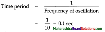 Maharashtra Board Class 7 Science Solutions Chapter 18 Sound Production of Sound 3