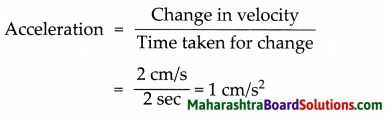 Maharashtra Board Class 7 Science Solutions Chapter 7 Motion, Force and Work 4