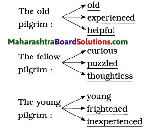 Maharashtra Board Class 8 English Solutions Chapter 1.3 The Pilgrim 6
