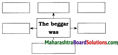 Maharashtra Board Class 8 English Solutions Chapter 3.1 The Plate of Gold 6