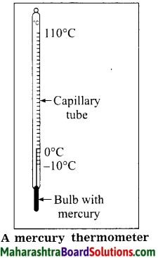 Maharashtra Board Class 8 Science Solutions Chapter 14 Measurement and Effects of Heat 13