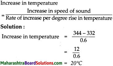 Maharashtra Board Class 9 Science Solutions Chapter 12 Study of Sound 1