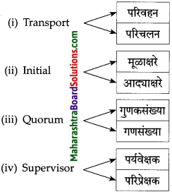 Maharashtra State Board Class 10 Marathi कुमार भारती Chapter 6 वस्तू 14