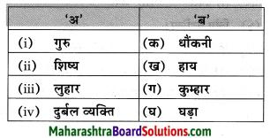 Maharashtra Board Class 10 Hindi Lokvani Solutions Chapter 4 जिन ढूँढ़ा 9