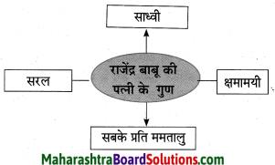 Maharashtra Board Class 10 Hindi Lokvani Solutions Chapter 5 अनोखे राष्ट्रपति 4