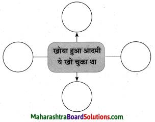 Maharashtra Board Class 10 Hindi Solutions Chapter 2 खोया हुआ आदमी 28