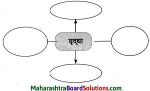 Maharashtra Board Class 10 Hindi Solutions Chapter 2 खोया हुआ आदमी 31