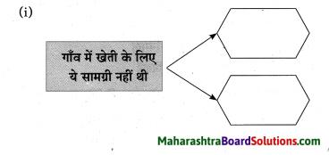 Maharashtra Board Class 10 Hindi Solutions Chapter 2 खोया हुआ आदमी 35
