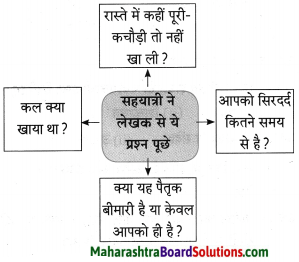 Maharashtra Board Class 10 Hindi Solutions Chapter 3 सफर का साथी और सिरदर्द 34