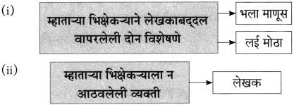 Maharashtra Board Class 10 Marathi Aksharbharati Solutions Chapter 3 शाल 21