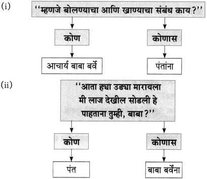 Maharashtra Board Class 10 Marathi Aksharbharati Solutions Chapter 4 उपास 24