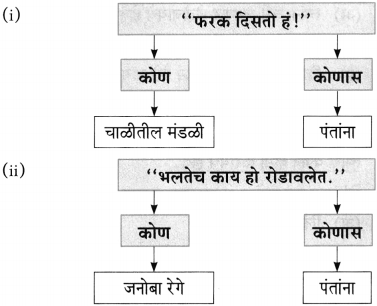 Maharashtra Board Class 10 Marathi Aksharbharati Solutions Chapter 4 उपास 28