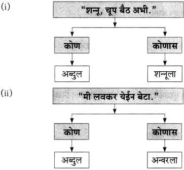 Maharashtra Board Class 10 Marathi Aksharbharati Solutions Chapter 6 चुडीवाला 3