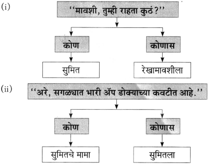 Maharashtra Board Class 10 Marathi Aksharbharati Solutions Chapter 7 फूटप्रिन्टस 16