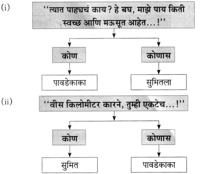 Maharashtra Board Class 10 Marathi Aksharbharati Solutions Chapter 7 फूटप्रिन्टस 23