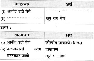 Maharashtra Board Class 10 Marathi Solutions Chapter 20 सर्व विश्वचि व्हावे सुखी 29