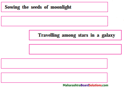 Maharashtra Board Class 10 My English Coursebook Solutions Chapter 1.3 Basketful of Moonlight 4