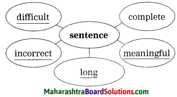 Maharashtra Board Class 10 My English Coursebook Solutions Chapter 2.5 Book Review - Swami and Friends 8