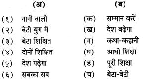 Maharashtra Board Class 7 Hindi Solutions Chapter 2 बेटी युग 3