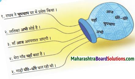 Maharashtra Board Class 7 Hindi Solutions Chapter 3 दाे लघुकथाएँ 1